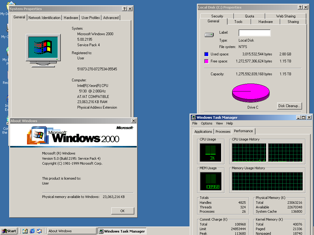 Best antivirus windows xp 512mb ram